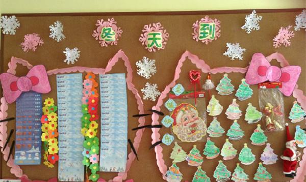 比如花,草,小动物之类的,教师和幼儿一起共同完成的主题墙.
