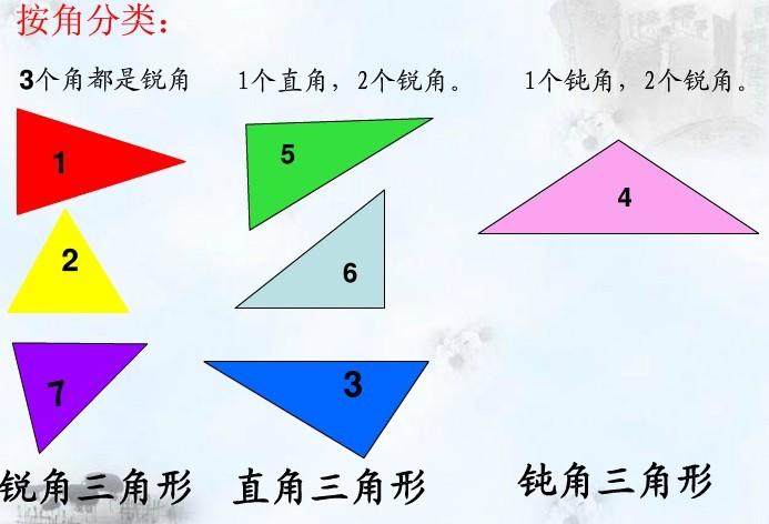 宋海青的作业-三角形的分类-内蒙古赤峰市2013年小学