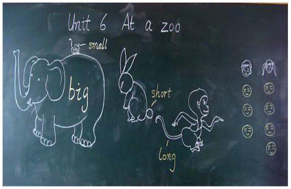 小学英语评价板书设计图片展示